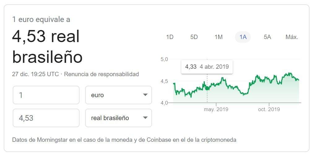Cambio euro real brasileño 2019