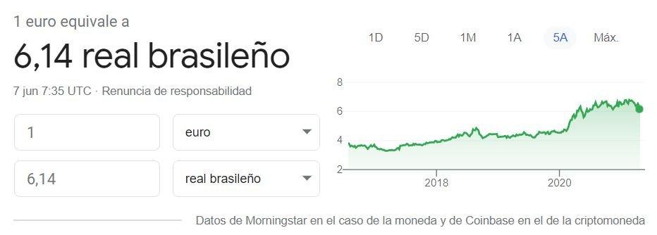 Cambio euro real brasileño