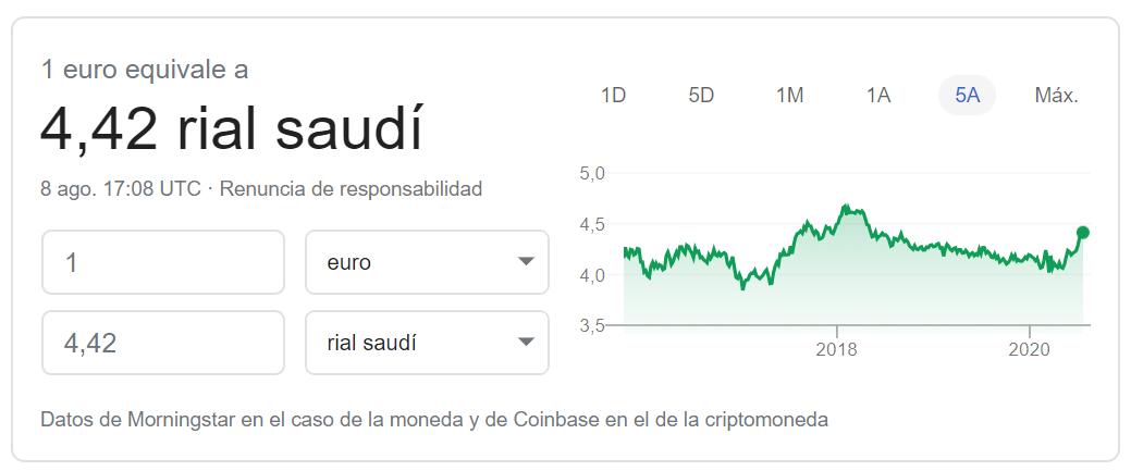 Cambio euro riyal saudí