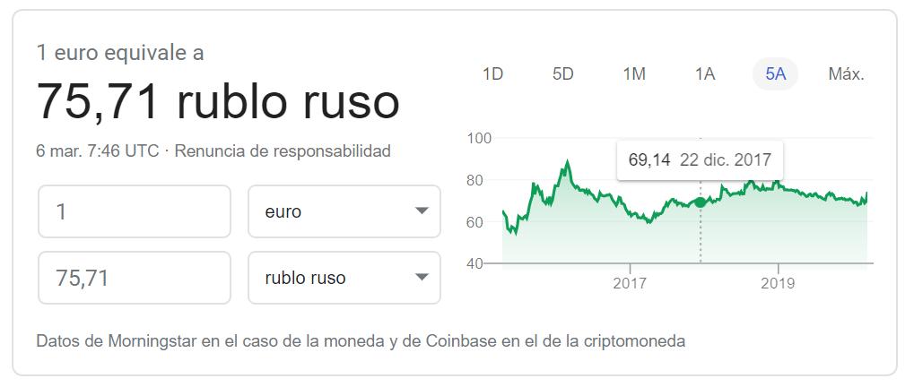 Cambio euro rublo ruso 03 2020