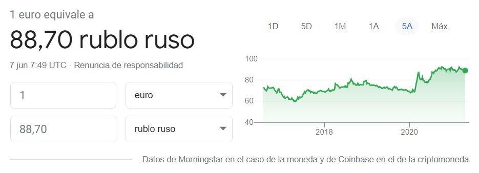 Cambio euro rublo ruso