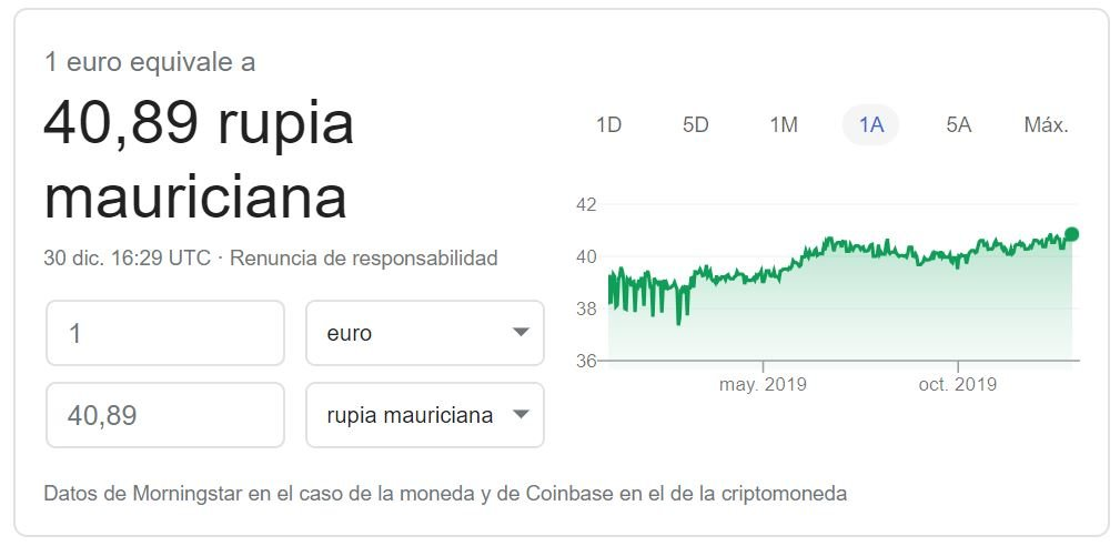 Cambio euro rupia de Mauricio Google
