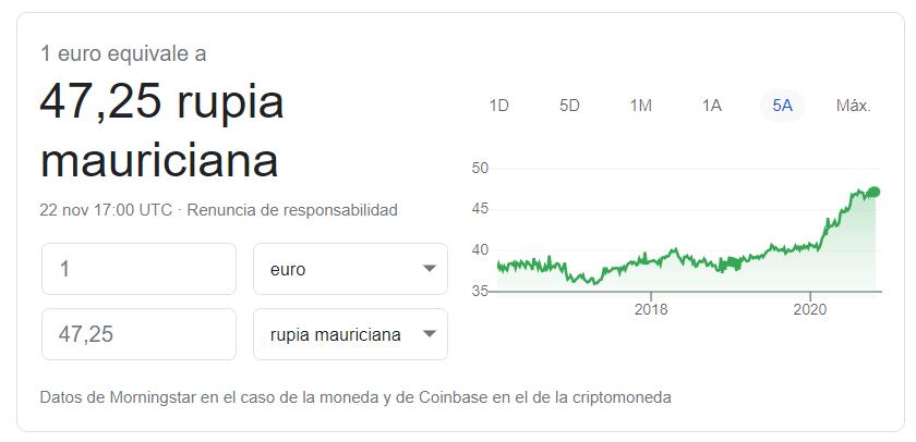 Cambio euro rupia mauricio (22 11 2020)