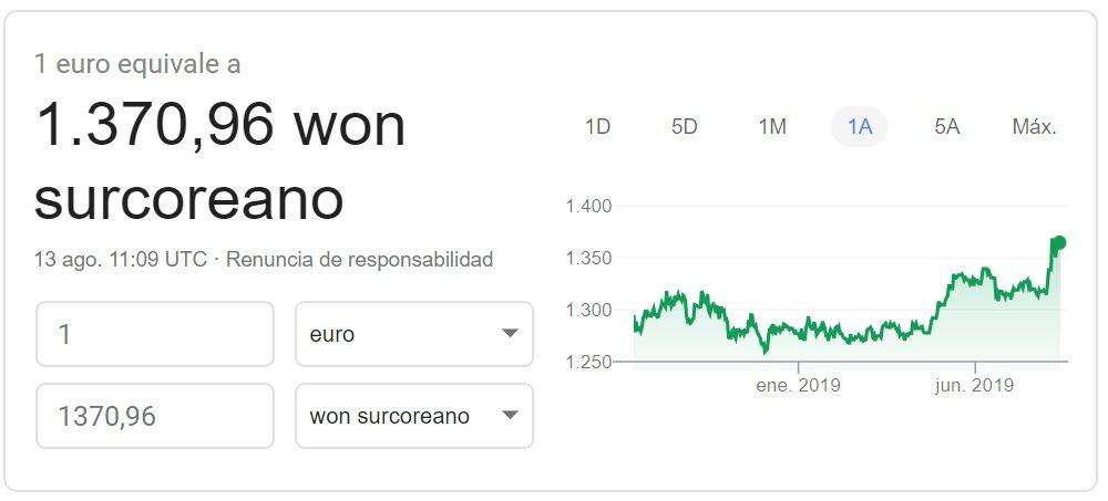 Cambio euro won 2019 Google Finance