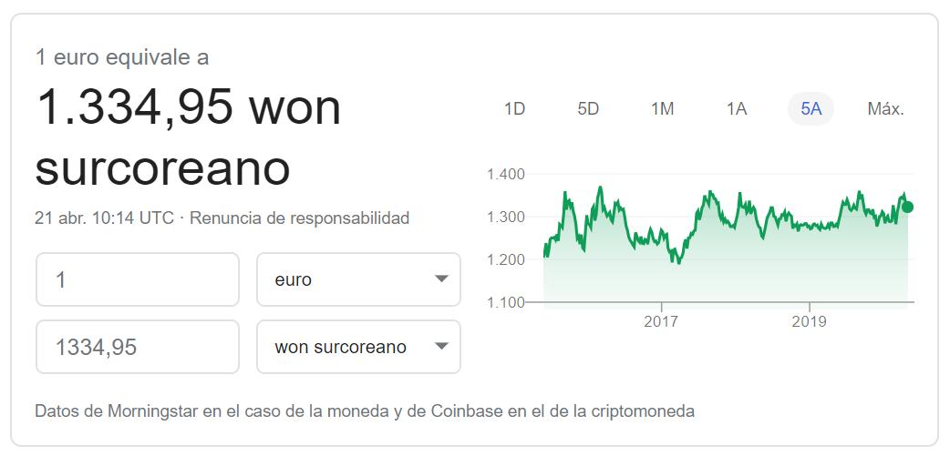 Cambio euro won 2020