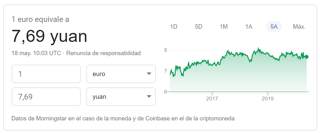 Cambio euro yuan 05 2020