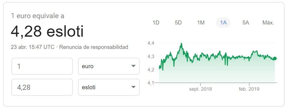 Cambio euro-zloty polaco 2019 Google Finance