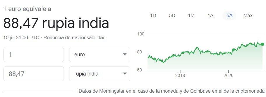 Cambio euros a rupia india 10 07 2021