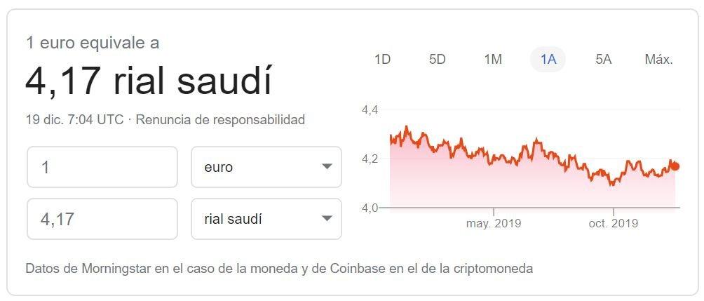 Cambio riyal saudí euro 2019 Google
