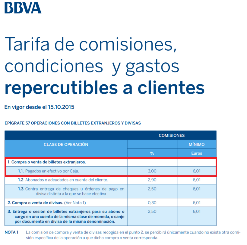 Comisiones BBVA por cambio de billetes extranjeros