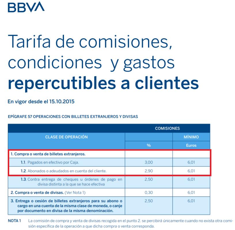 Comisiones cambio de moneda divisas BBVA 2020