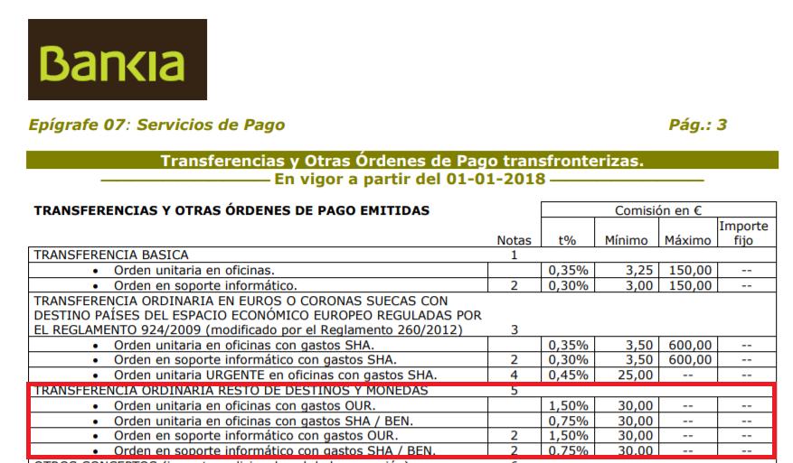 Comisiones transferencias en divisas Bankia