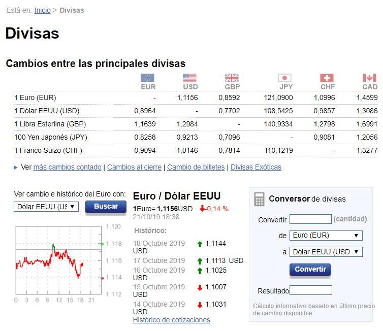 Cambio de divisas Banco Sabadell. Ojo con comisión 3% Cambiator.es