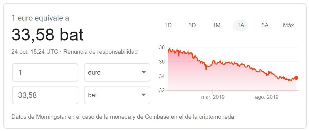 Euro to baht rate Google 2019