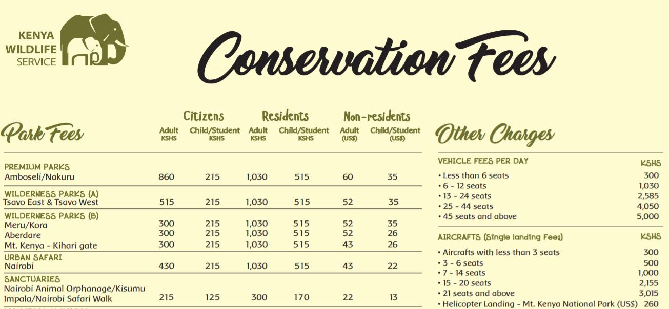 Fees de acceso a Safaris kenia 2020