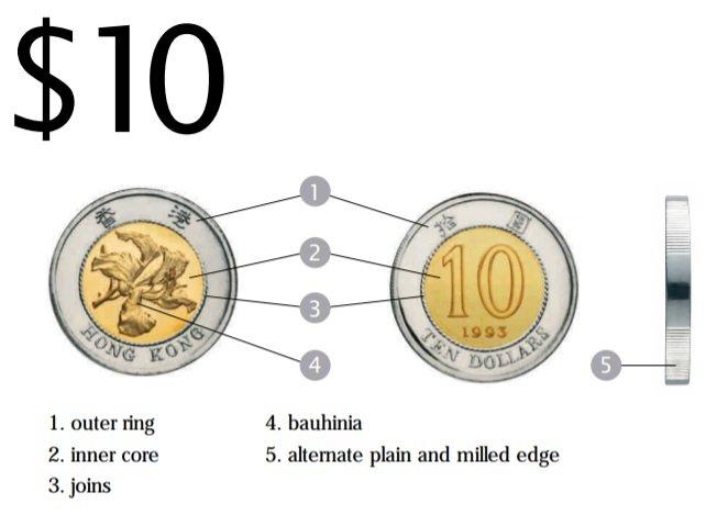 Moneda de 10 dólares de Hong Kong 10 HKD