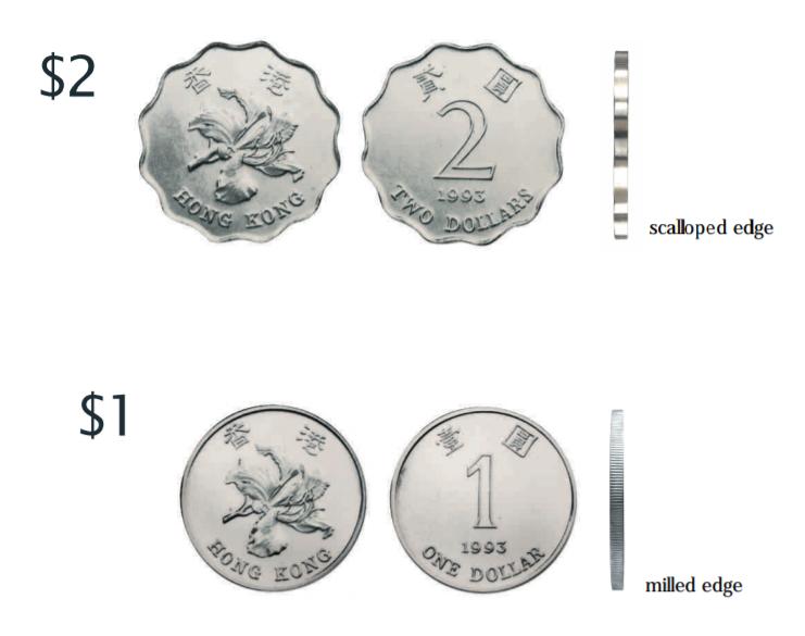 Monedas de 1 y 2 dólares de HK