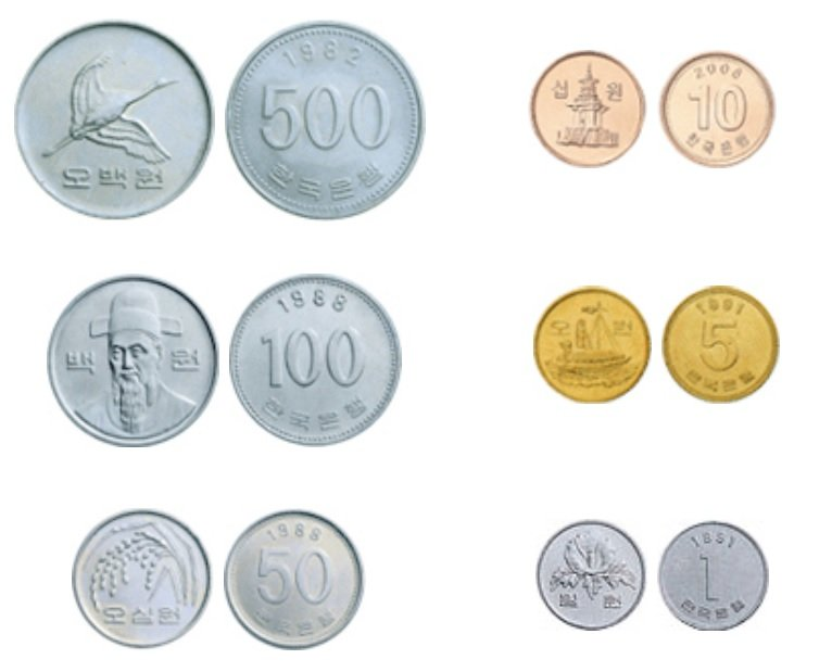 Monedas de Corea del Sur