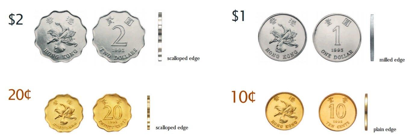 Monedas de Hong Kong 2 HKD, 1 HKD, 20 CENTS Y 5 CENTS