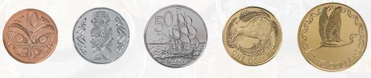 Monedas de dólar neozelandés en circulación 2019
