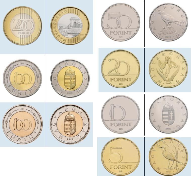 Monedas de florines húngaros 2019
