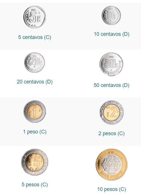 Monedas de pesos mexicanos en circulación 2019