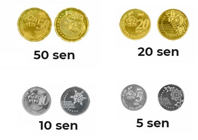 Monedas de ringgit malayo 2019