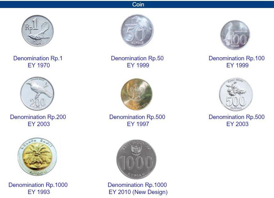 Monedas de rupia indonesia 2019 IDR