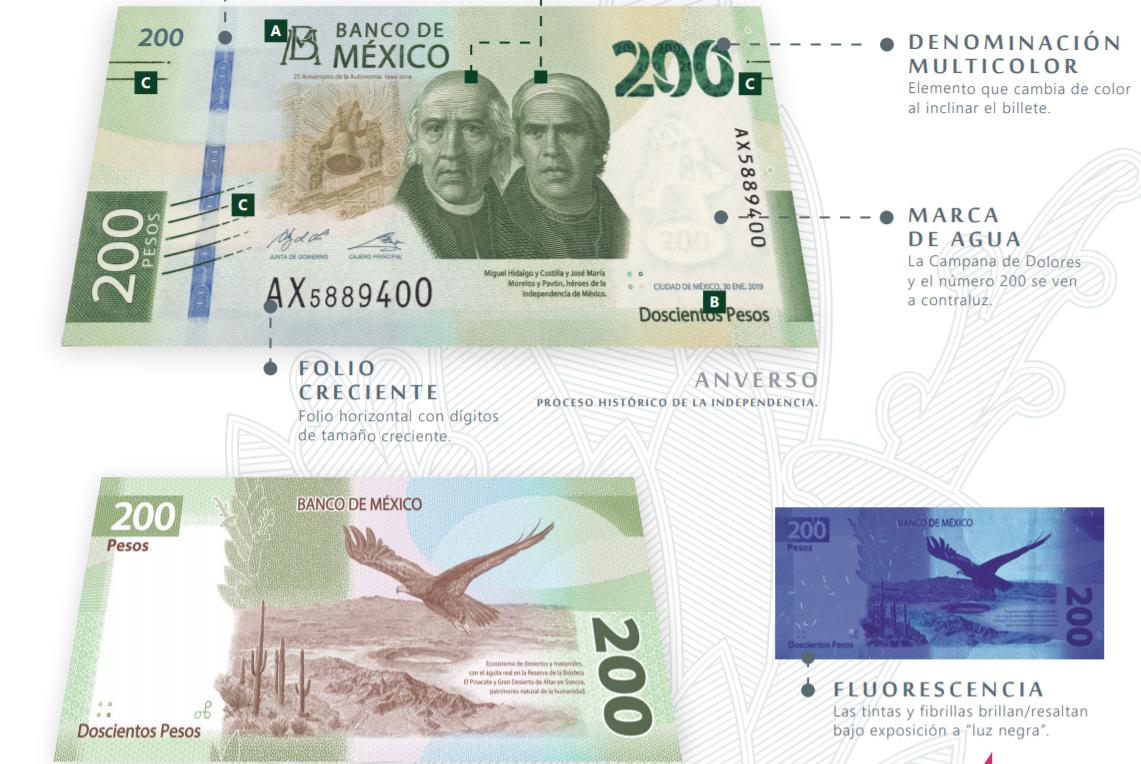 Nuevo billete de 200 pesos (200 MXN) México septiembre 2019
