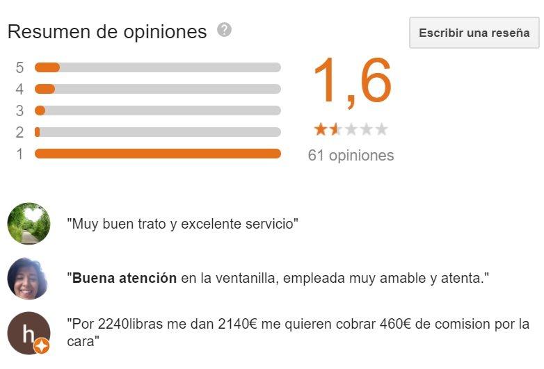 Opiniones Global Exchange Google
