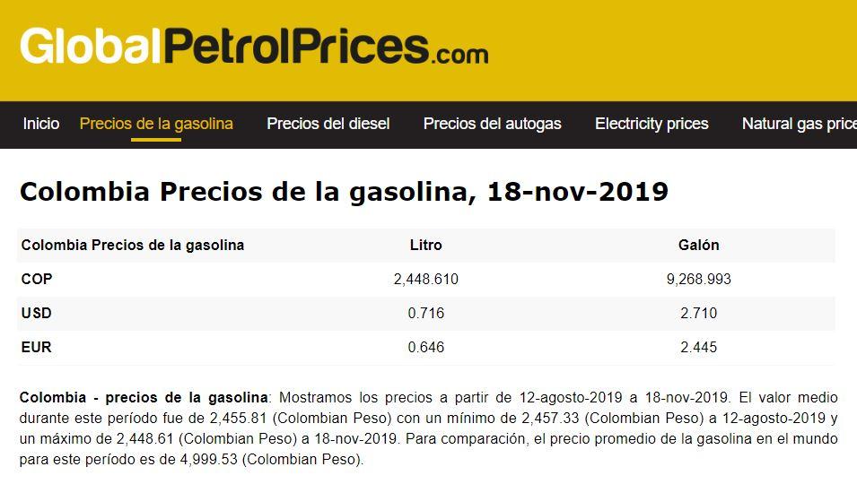 Precio gasolina en Colombia 2019