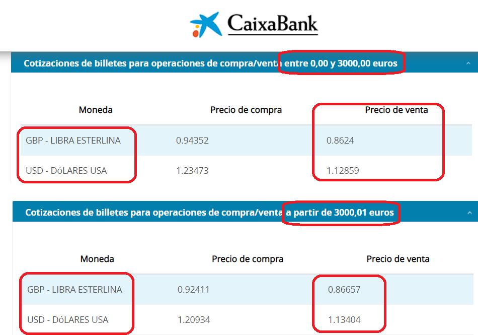 Precios de compra y venta dolar libra La Caixa CaixabankNow