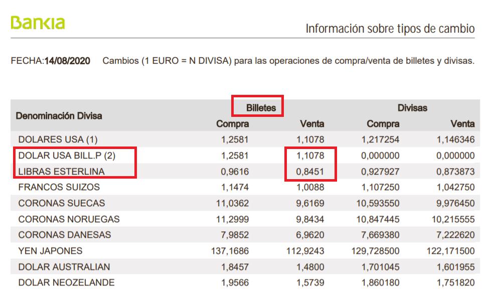 Tipos de cambio moneda Bankia hoy (16 08 2020)